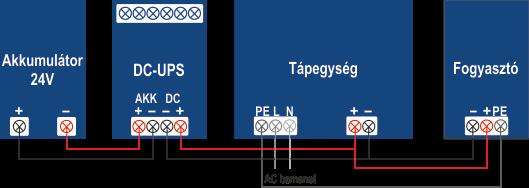 Egyetlen tápegységgel felépített DC-UPS rendszer
