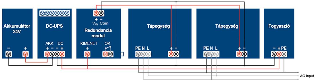 Két tápegységgel felépített redundáns DC-UPS rendszer